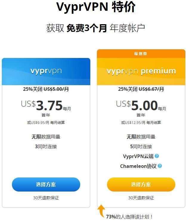 综合评价VyprVPN-非常适合中国的VPN