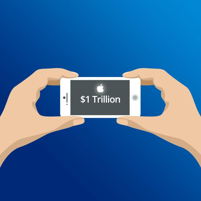 苹果离市值1万亿美元只差1厘米